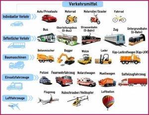 способы запомнить немецкие слова